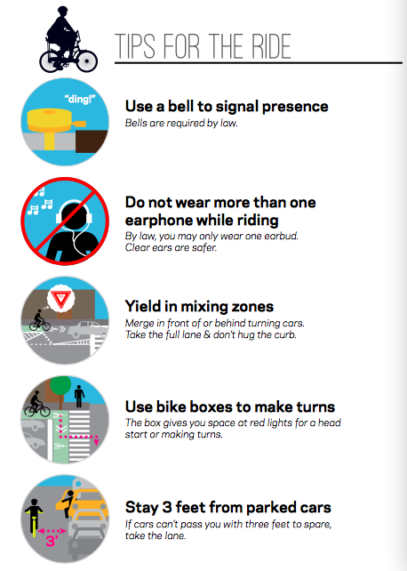 NYC Tips for the Ride